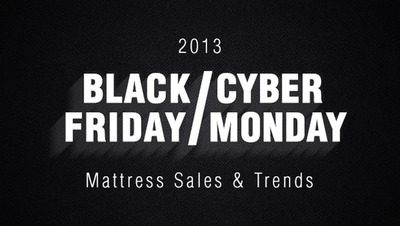 2013 Black Friday & Cyber Monday Mattress Trends Discussed in Latest Article from The Best Mattress.  (PRNewsFoto/TheBest-Mattress.org)