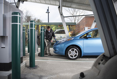 With a new $1.5 million program, Duke Energy continues to be active promoting public electric vehicle charging in North Carolina.