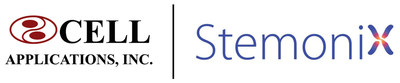 Cell Applications, Inc. and StemoniX have announced a partnership that will allow them to produce up to one billion human induced pluripotent stem cells (HiPSC) from one lot within one week.