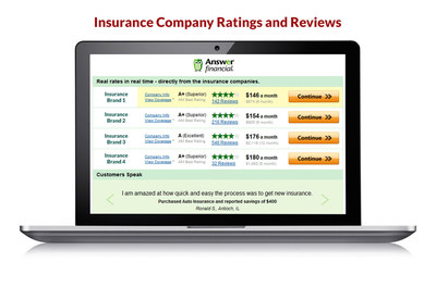 Compare auto insurance quotes alongside customer ratings & reviews on www.AnswerFinancial.com