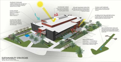 Rosetta earns leed certification for san luis obispo location for Certified building designer