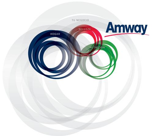 Logo Amway Espanol. (PRNewsFoto/AMWAY LATIN AMERICA)