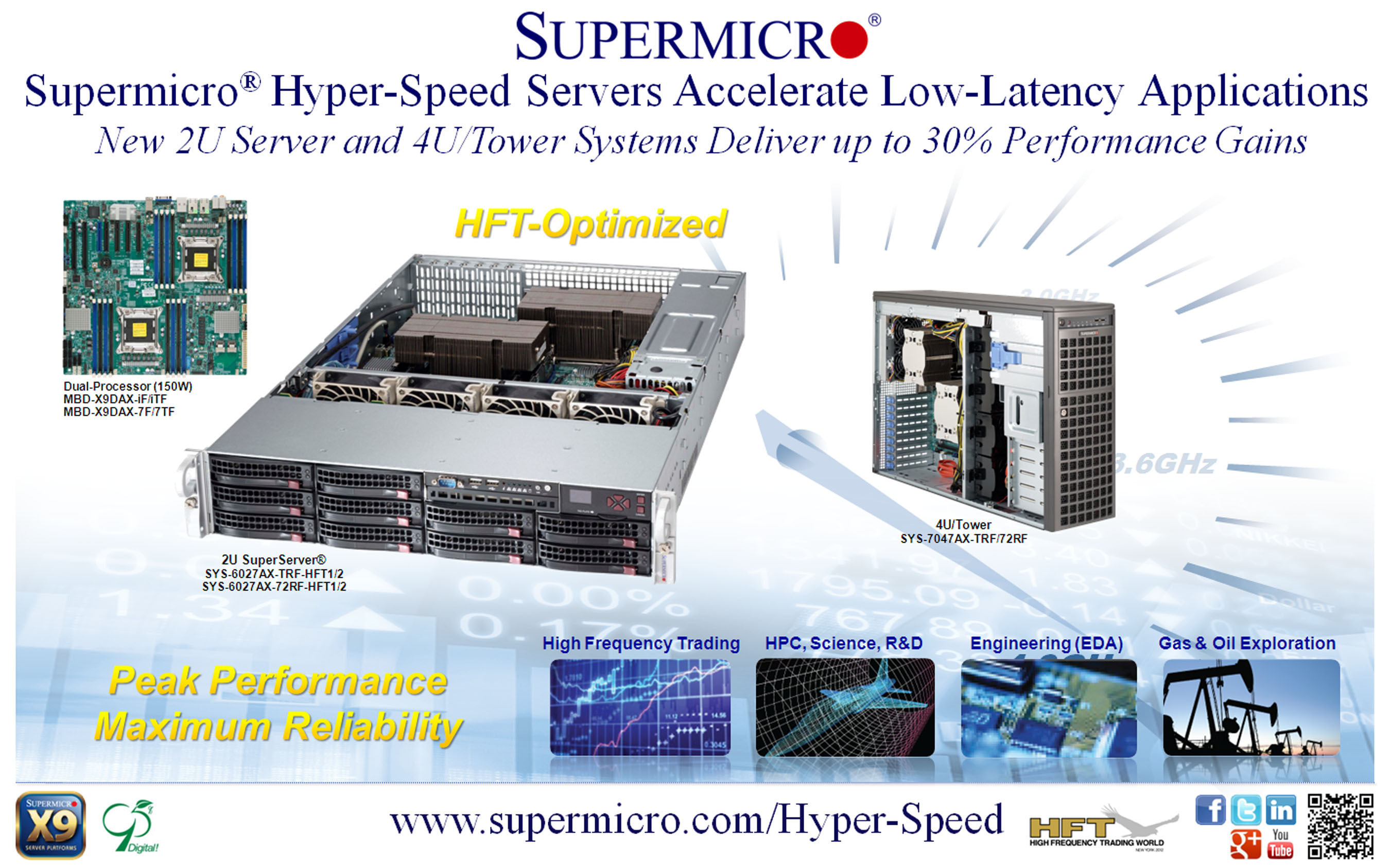 Supermicro(R) HFT-Optimized Hyper-Speed Servers Accelerate Low-Latency Applications.  (PRNewsFoto/Super Micro ...