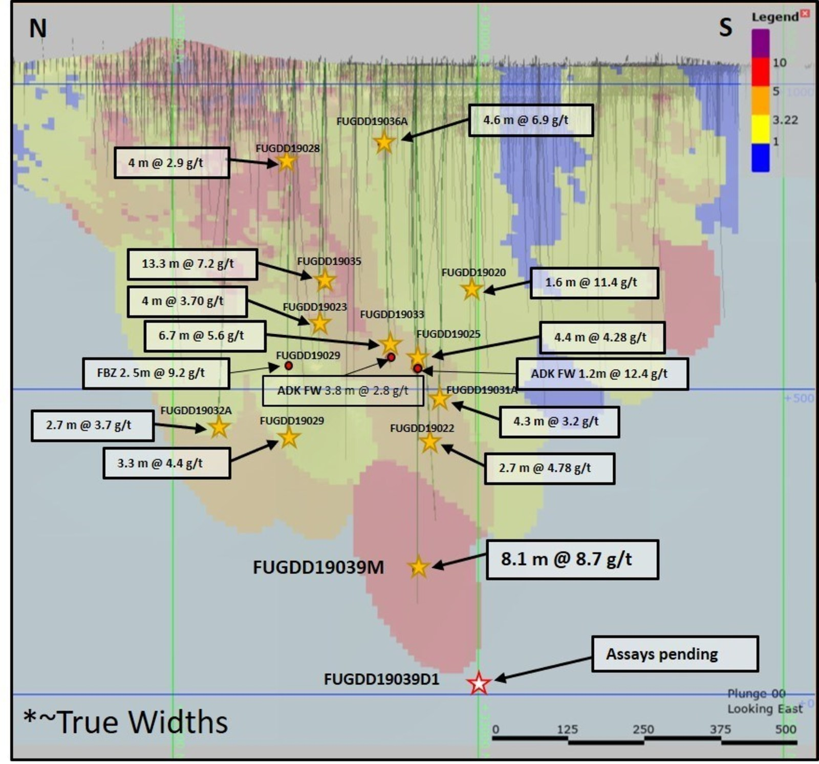 Figure 2 - Father Brown: long section looking East showing significant results of inferred resource extension drilling programs http://www.gsr.com/operations/wassa/wassa-main/default.aspx