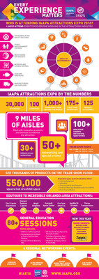 IAAPA_2016_Attractions_Expo_Infographic