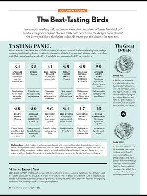 """Cooking Light Magazine's """"The Best Tasting Birds"""" tasting panel results as seen in the July issue."""
