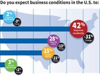 2016 Business Outlook: Confidence in U.S. business conditions tumbles