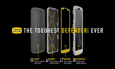 Defender Series, now with four rugged layers, stands tough against smartphone-destroying hazards.