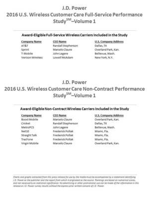 2016 Wireless Care Vol 1 CEO List