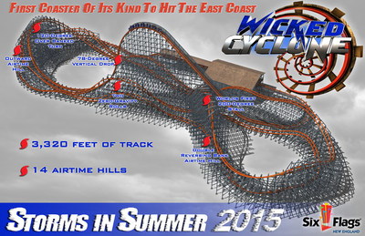 Wicked Cyclone Storming into the Thrill Capital of New England, Summer 2015.