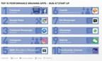AVG onthult welke van 's werelds favoriete apps cache opslaan op je telefoon  - en welke niet