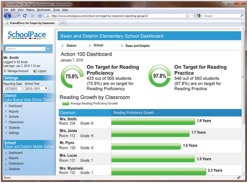 American Reading Company Injects Business Basics Into ACTION 100 RtI Model