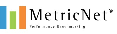 MetricNet Launches Benchmark for Human Resource Call Centers