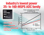 Save energy in industrial designs with TI's new analog-to-digital converter (ADC) family (PRNewsFoto/Texas Instruments)