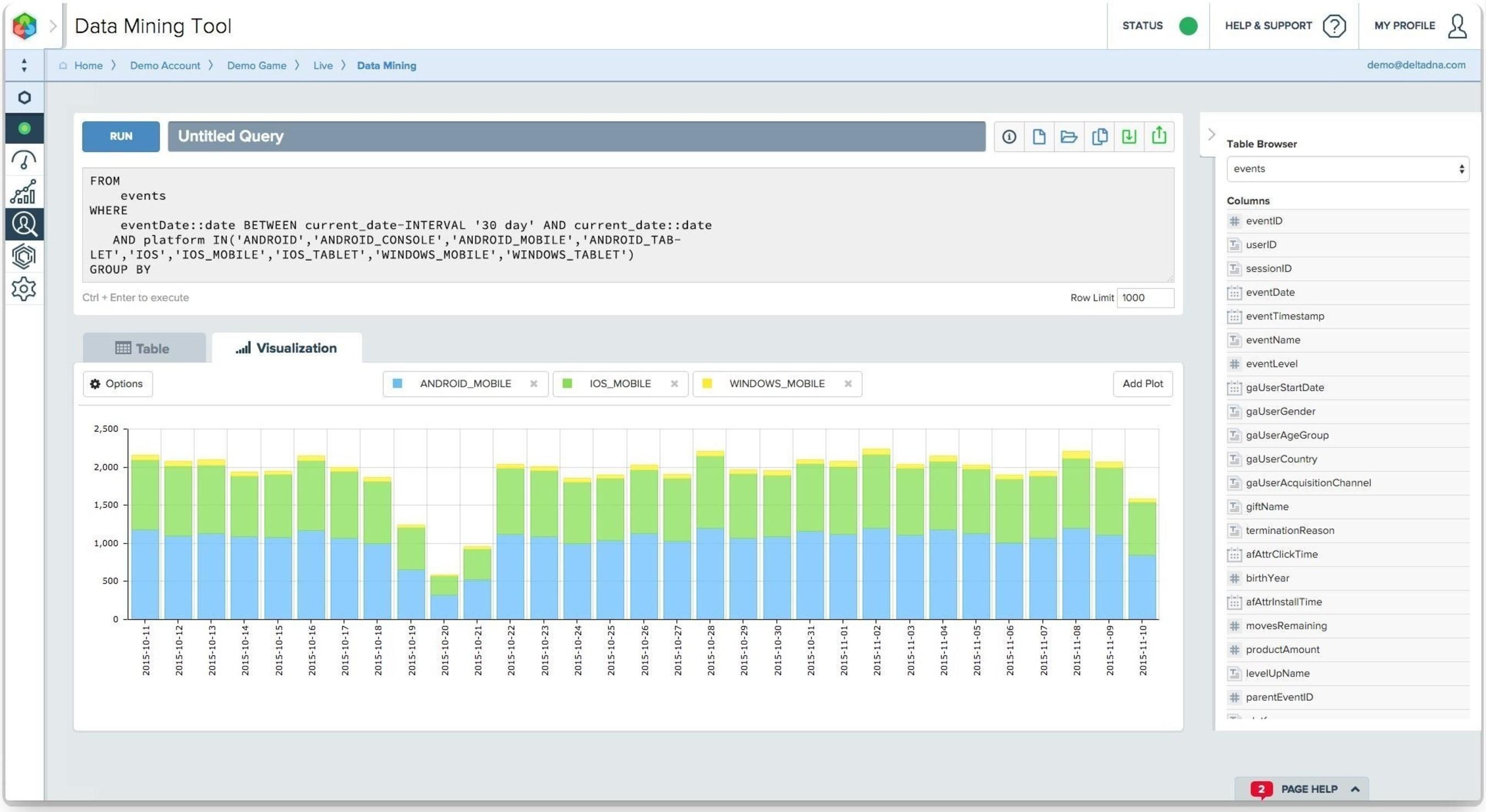 deltaDNA Launches Deep Data Visualization