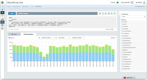 Screenshot of deltaDNA's deep data visualization (PRNewsFoto/deltaDNA)