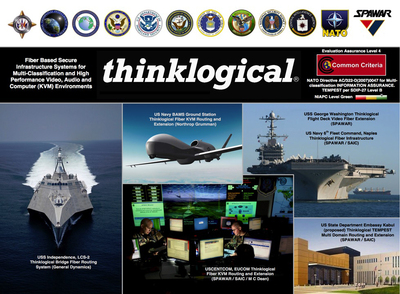 Thinklogical Solutions for Defense, Government and Intelligence. (PRNewsFoto/Thinklogical) (PRNewsFoto/THINKLOGICAL)
