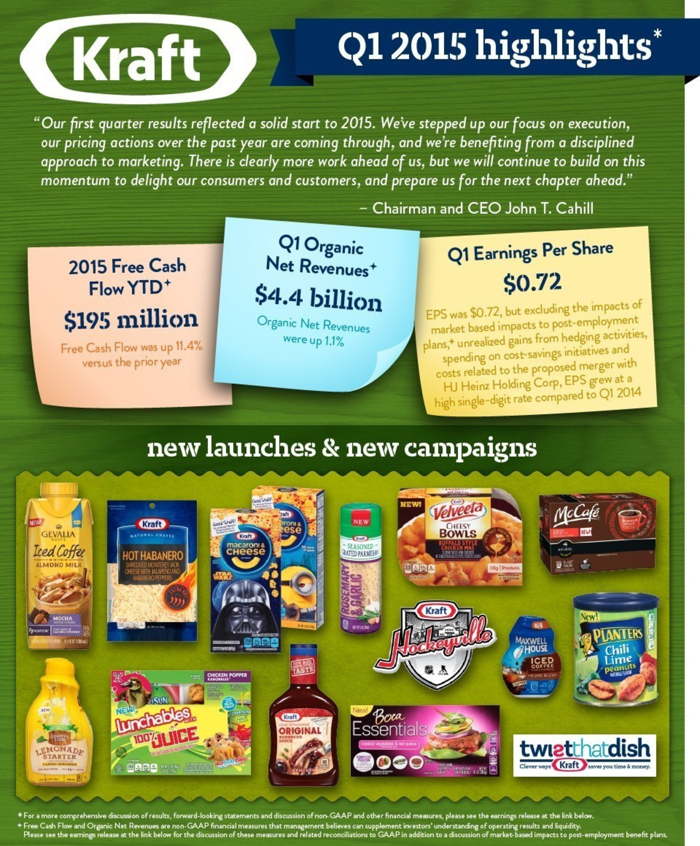 Kraft Foods Group Reports First Quarter 2015 Results