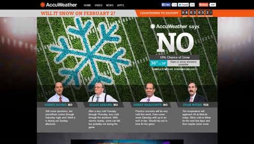 AccuWeather has been tracking conditions since December 18 on www.WillitSnow.com and the latest forecast indicates players may expect a typical winter day and average chilly temperatures when they take to the field at MetLife Stadium on Sunday. (PRNewsFoto/AccuWeather) (PRNewsFoto/ACCUWEATHER)