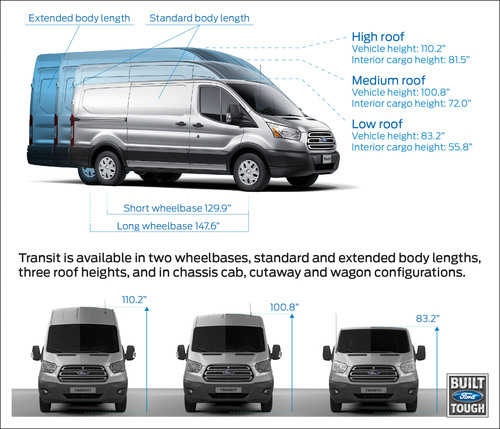 Transit is available in two wheelbases, standard and extended body lengths, three roof heights, and in chassis ...