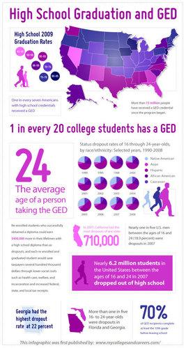 Infographic (PRNewsFoto/Educate the USA)