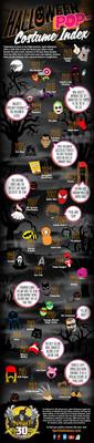 Spirit Halloween Pop-Costume Index 2013.  (PRNewsFoto/Spirit Halloween)