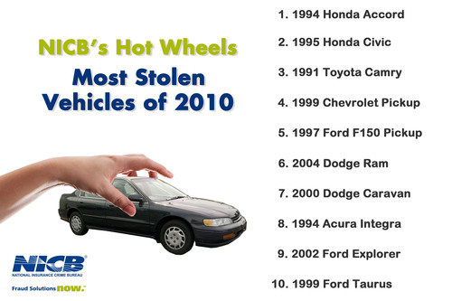 NICB Names 10 Most Stolen Vehicles for 2010