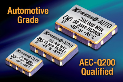 Automotive-grade HCMOS XpressO Oscillators Added to Fox's Product Line. (PRNewsFoto/Fox Electronics)