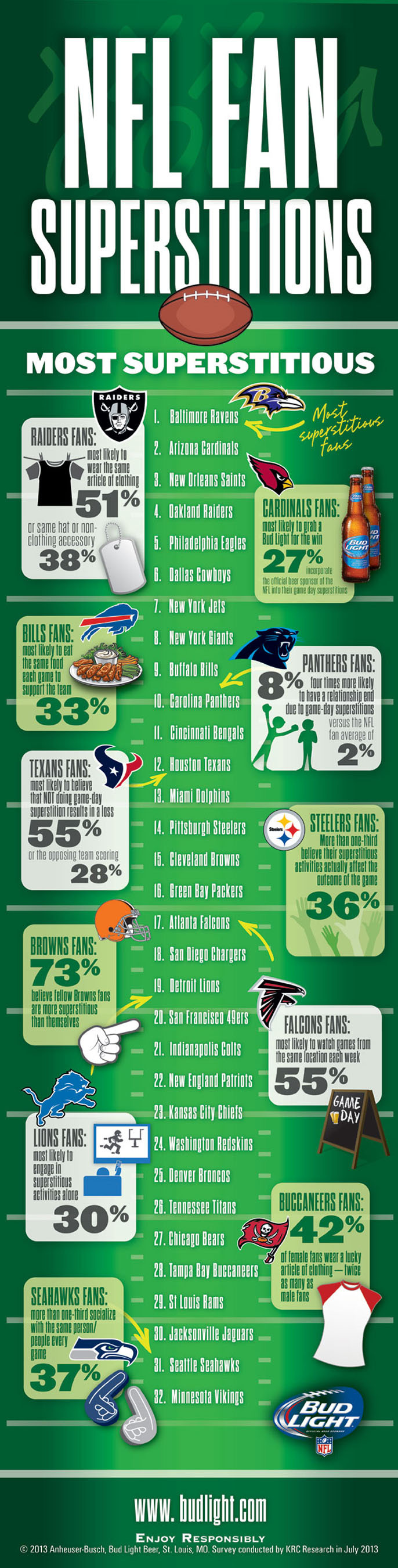 Bud Light Puts the Focus on the Fan with NFL Superstition Survey