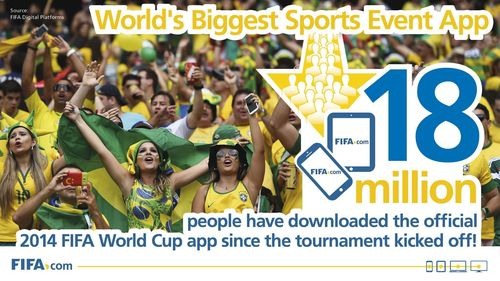 Record-breaking downloads for FIFA's official World Cup app (PRNewsFoto/FIFA)