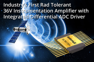 Intersil ships industry's first rad tolerant 36V instrumentation amplifier with integrated differential ADC driver. The ISL70617SEH provides highest sensor signal processing performance for communication satellite applications.