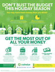 Don't Bust The Budget This Holiday Season
