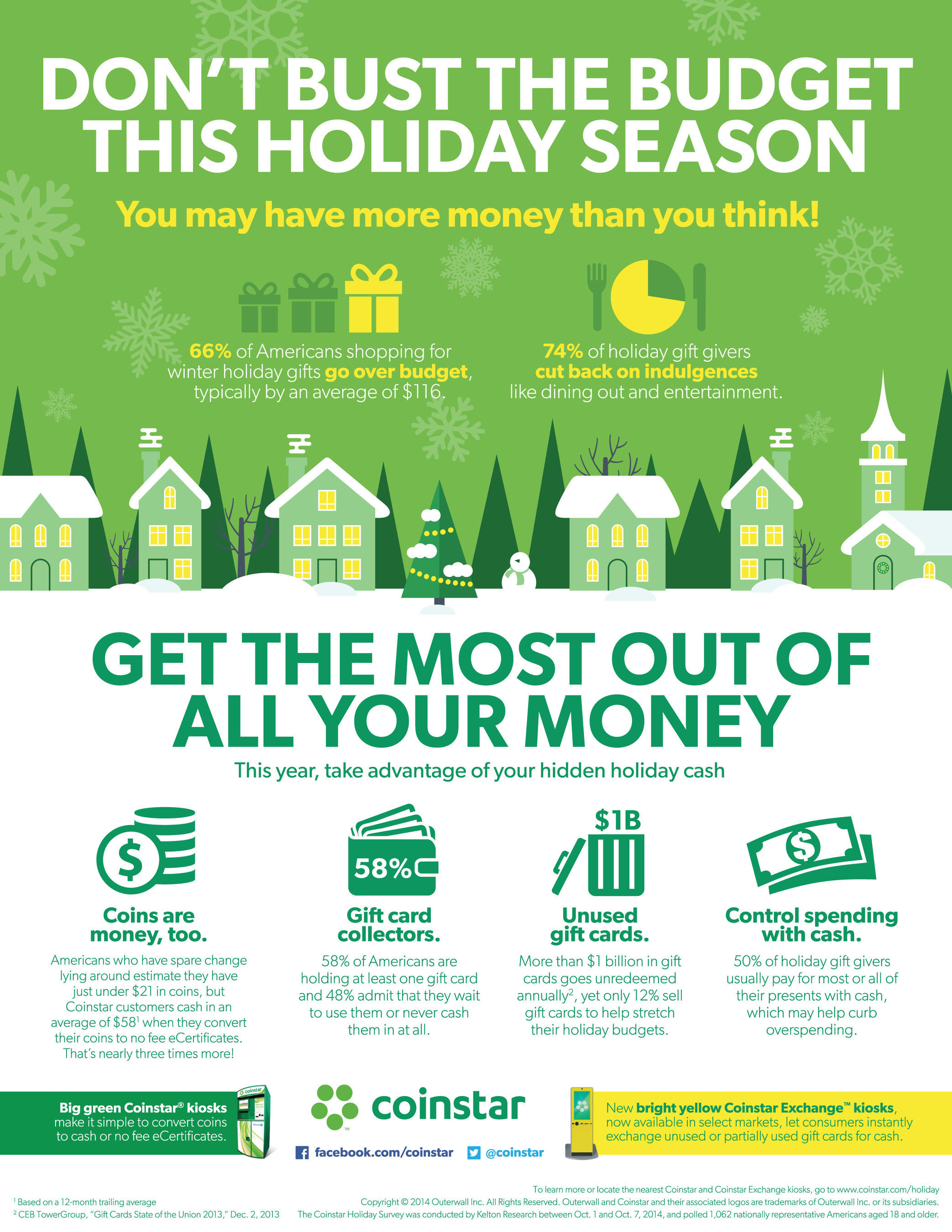 Don't bust the budget this holiday season! Consider Coinstar and Coinstar Exchange to get the most out of all your money.
