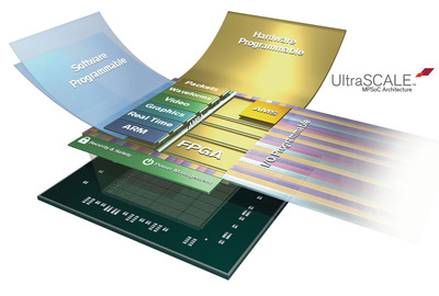 Xilinx has introduced the UltraScale(TM) Multi-Processing (MP) Architecture for Next Generation Zynq(R) UltraScale MPSoCs. Building on the industry success of the Zynq-7000 All Programmable SoCs, the new UltraScale MPSoC architecture extends Xilinx's ASIC-class UltraScale FPGA and 3D IC architecture to enable heterogeneous multi-processing with 'the right engines for the right tasks.' (PRNewsFoto/Xilinx, Inc.)
