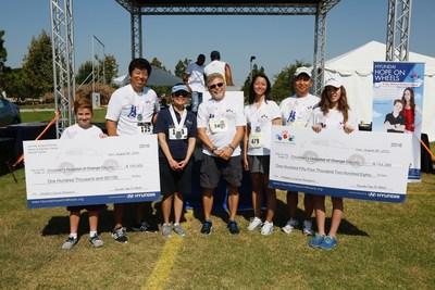 Children's Hospital of Orange County (CHOC) check presentation.