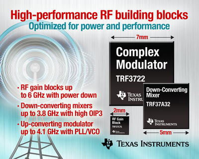 Texas Instruments (TI) (NASDAQ: TXN) expanded its RF portfolio today with the addition of high-performance RF gain blocks, down-converting mixers and a complex modulator that provide the industry's best combination of power and performance. For more information about the new RF gain blocks, down-converting mixers and complex modulator, visit www.ti.com/rfgainblocks-pr, www.ti.com/downconvertingmixers-pr and www.ti.com/complexmodulator-pr. (PRNewsFoto/Texas Instruments)