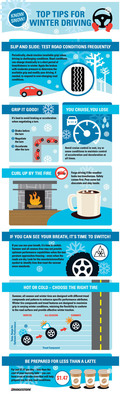 Know snow! Top tips for winter driving infographic.  (PRNewsFoto/Bridgestone Americas, Inc.)