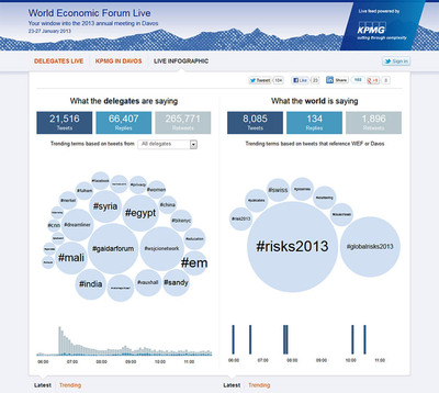 Keep up-to-date with the trending topics from Davos. This live infographic presents the story from the ground in a rich, visual format alongside the broader conversation from Twitter users around the globe. Have your say by including #WEF or #Davos in your tweets.