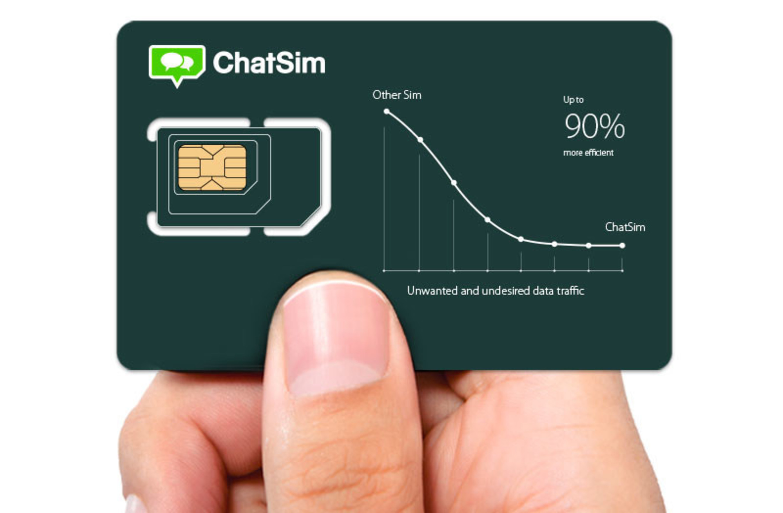 The official distribution of ChatSim World, the world's most efficient SIM card, kicks off