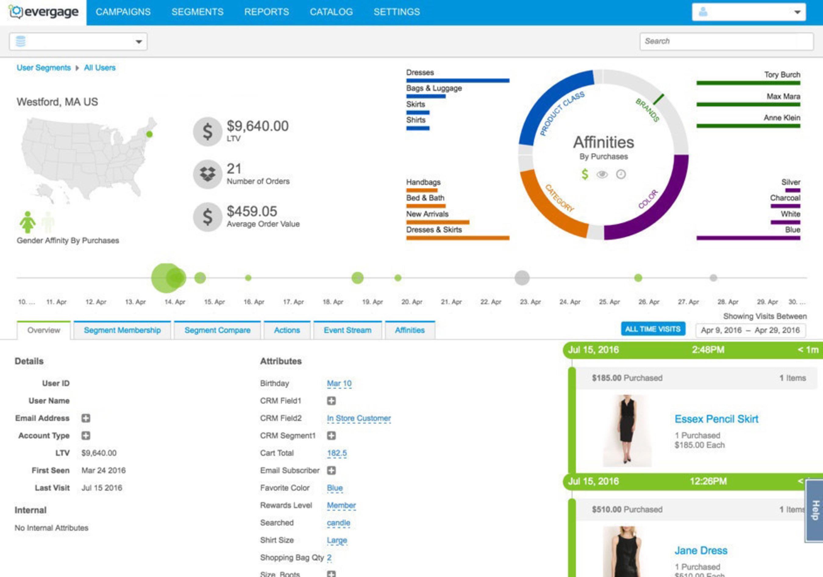 Unified Customer Profile | Evergage Data Hub