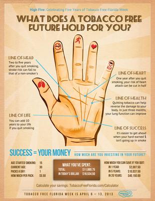 Tobacco Free Future.  (PRNewsFoto/Tobacco Free Florida)