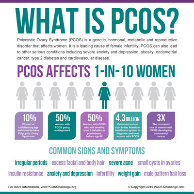 pcos challenge and emory reproductive center help hundreds of women