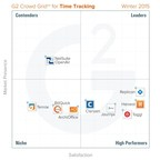 G2 Crowd announces Winter 2015 rankings of the best time tracking software, based on user reviews
