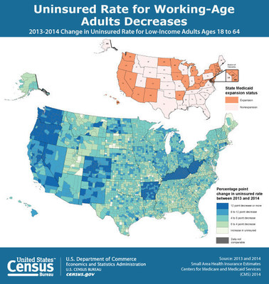 The estimated uninsured rate for working-age adults (age 18-64) decreased in 72.1 percent of the nation's counties (or 2,262 counties) from 2013 to 2014, according to new statistics released today from the U.S. Census Bureau.