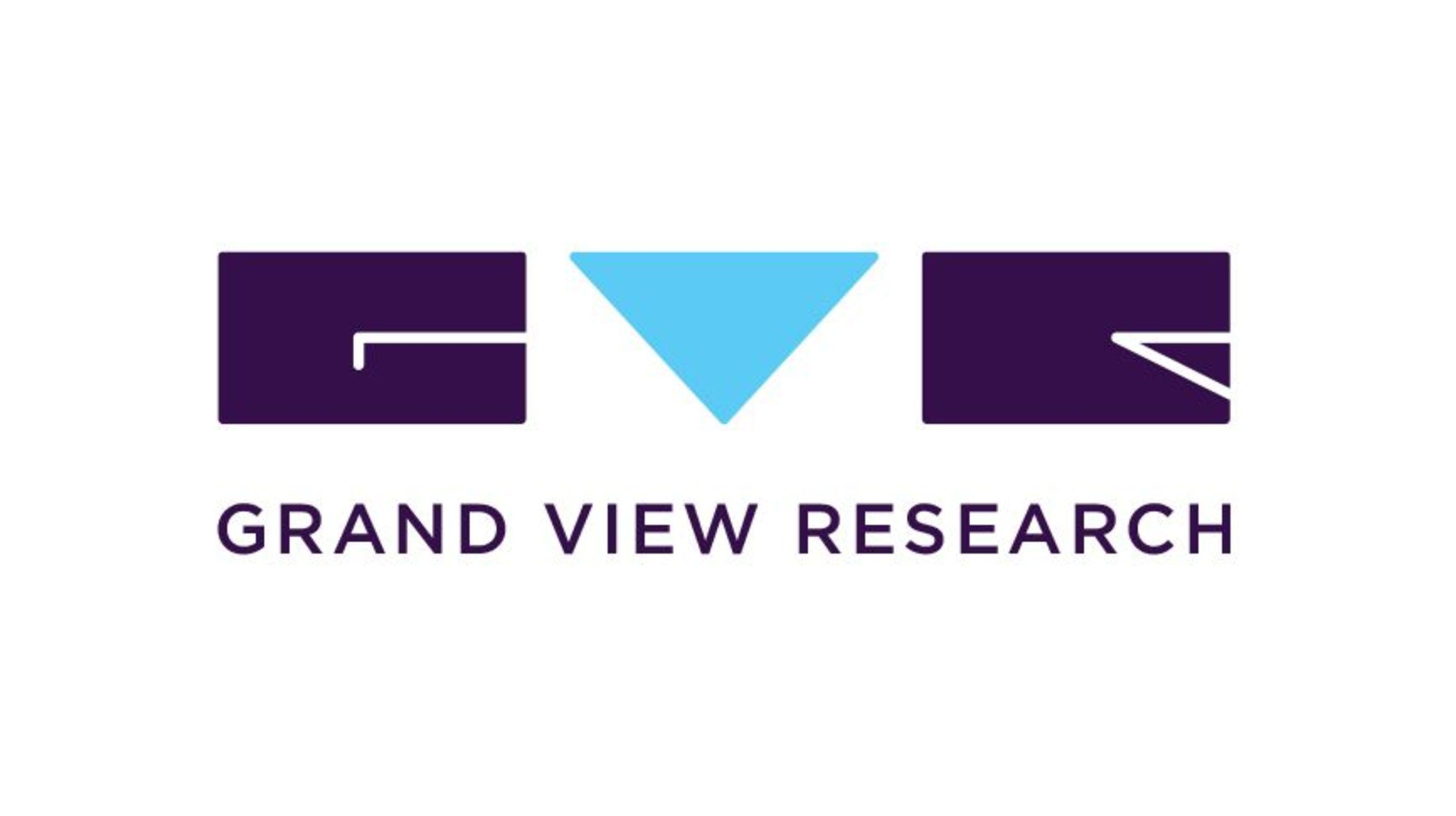 Image Sensors Market Size to Reach $12.03 Billion By 2020: Grand View Research, Inc.