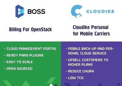 ASD Technologies will supply Cloudike, its cloud service, to Indosat, a leading telecommunications company in Indonesia.