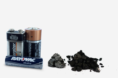 Alkaline batteries consists of raw material that when sent to recycling can be recovered and used in new applications.