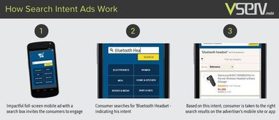 Vserv.mobi launches Search Intent Mobile Ads that will empower the e-commerce industry. To understand how the format works, the search box enabled on a full-screen mobile ad invites the consumers to engage. The consumer then types keywords in the search box. The keywords typed by the consumer are used to to qualify them and basis this intent, the consumer is driven to the right search results page on the advertisers' mobile site or app. (PRNewsFoto/Vserv_mobi)