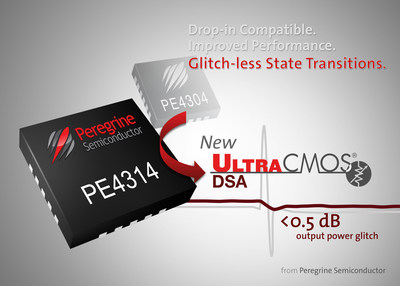 Peregrine Semiconductor's new 75-ohm glitch-less RF digital step attenuator, the UltraCMOS(R) PE4314, is ideal for wired broadband applications.