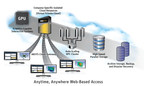 ANSYS unveils ANSYS Enterprise Cloud